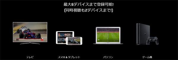 DAZNは2デバイス同時に視聴可能