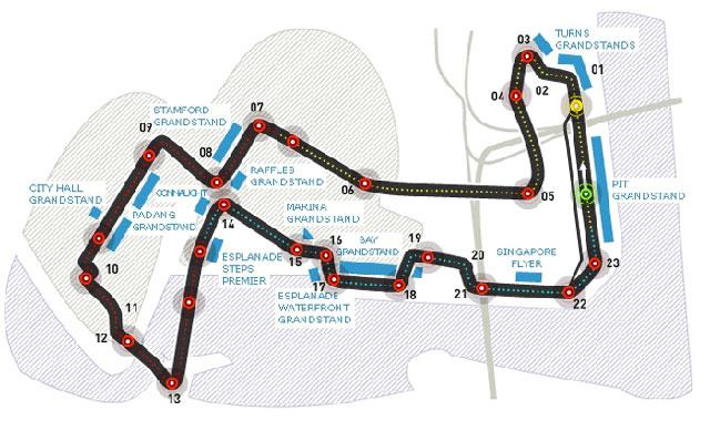 シンガポールGPのコース